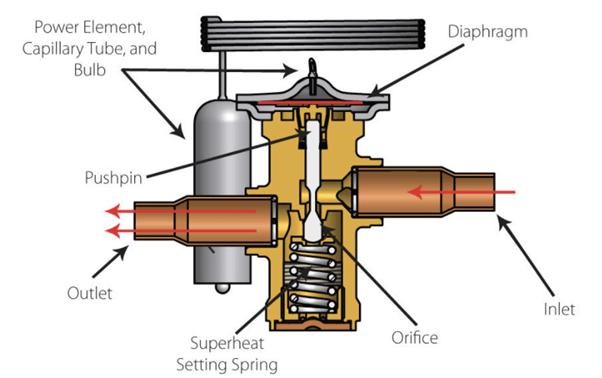 E9JgJhXAmmkw35j2KRC4 expansion valve